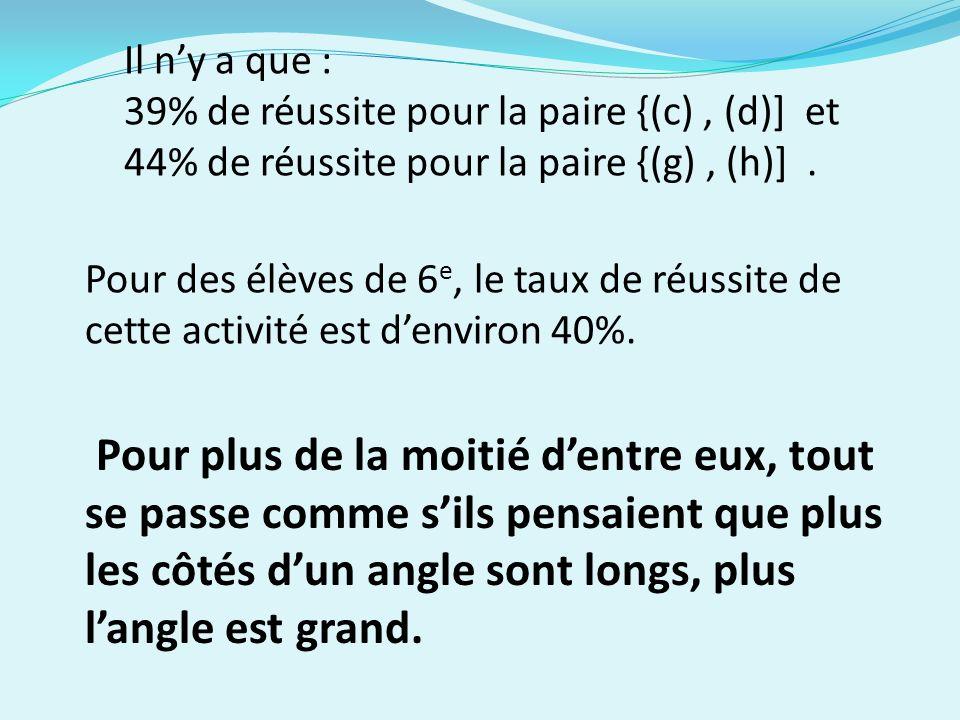 Il n'y a que : 39% de réussite pour la paire {(c) , (d)] et 44% de réussite pour la paire {(g) , (h)] .